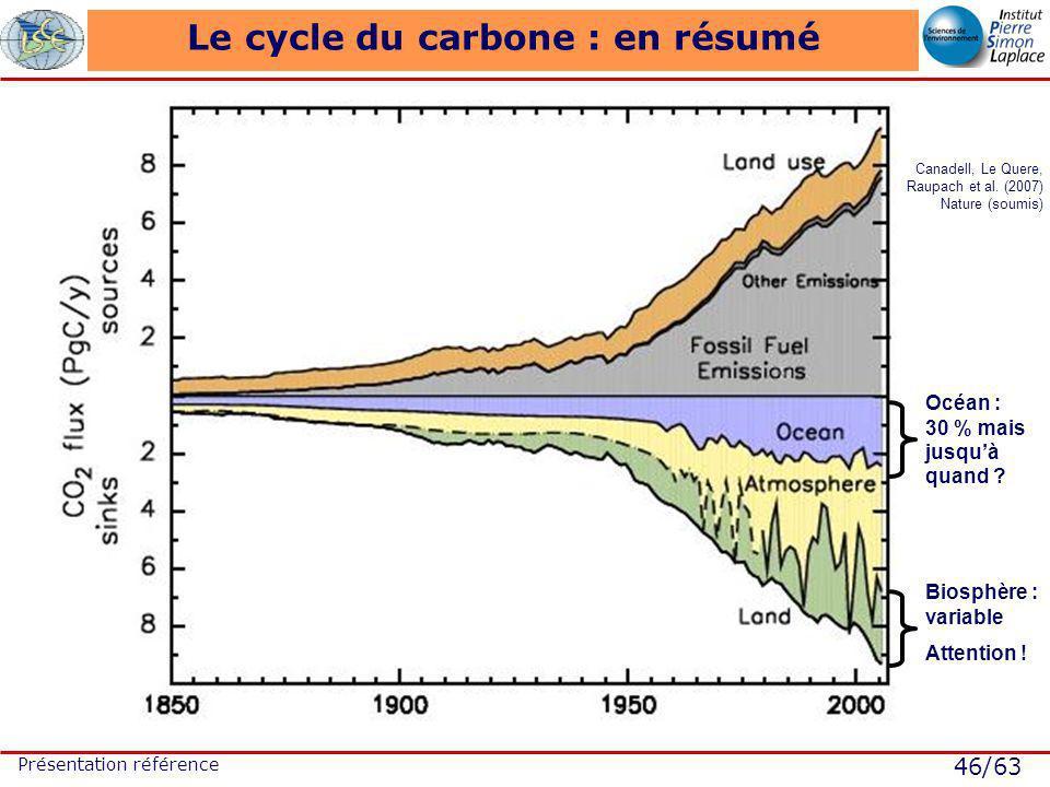 46/63 Présentation référence Le cycle du carbone : en résumé Océan : 30 % mais jusquà quand ? Biosphère : variable Attention ! Canadell, Le Quere, Rau