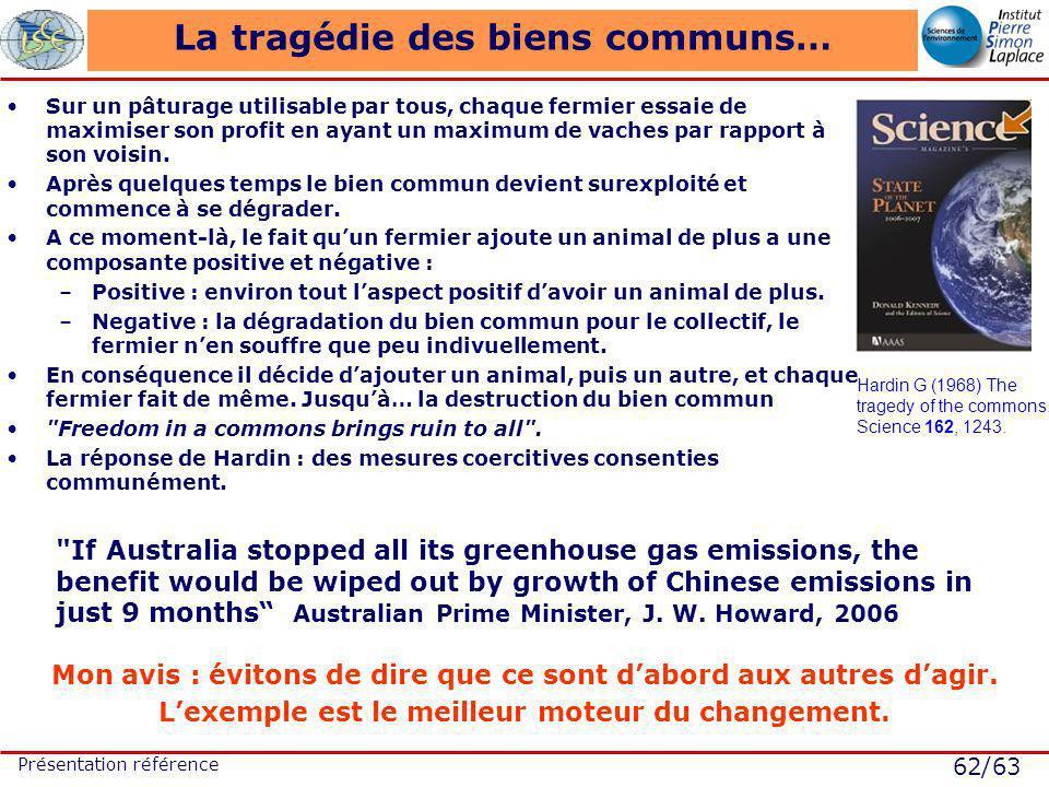 62/63 Présentation référence La tragédie des biens communs… Sur un pâturage utilisable par tous, chaque fermier essaie de maximiser son profit en ayant un maximum de vaches par rapport à son voisin.