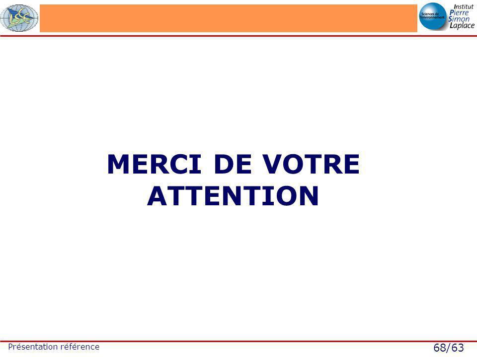 68/63 Présentation référence MERCI DE VOTRE ATTENTION