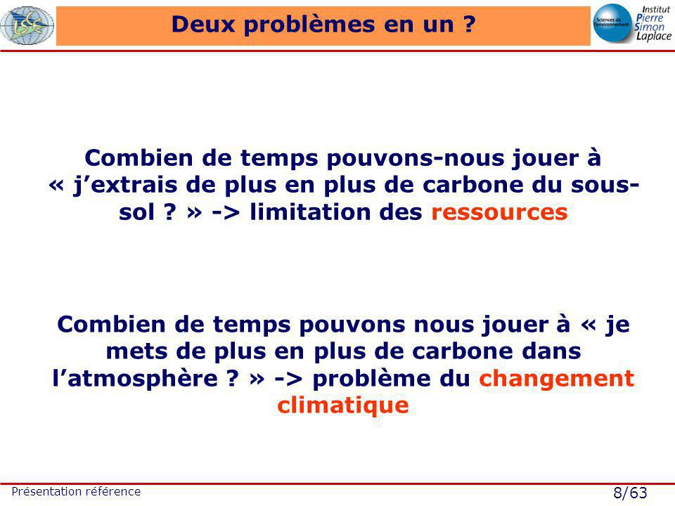 8/63 Présentation référence Deux problèmes en un ? Combien de temps pouvons-nous jouer à « jextrais de plus en plus de carbone du sous- sol ? » -> lim