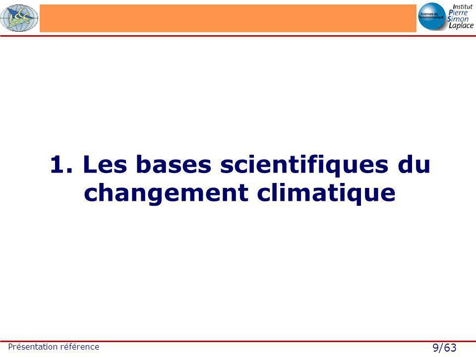9/63 Présentation référence 1. Les bases scientifiques du changement climatique