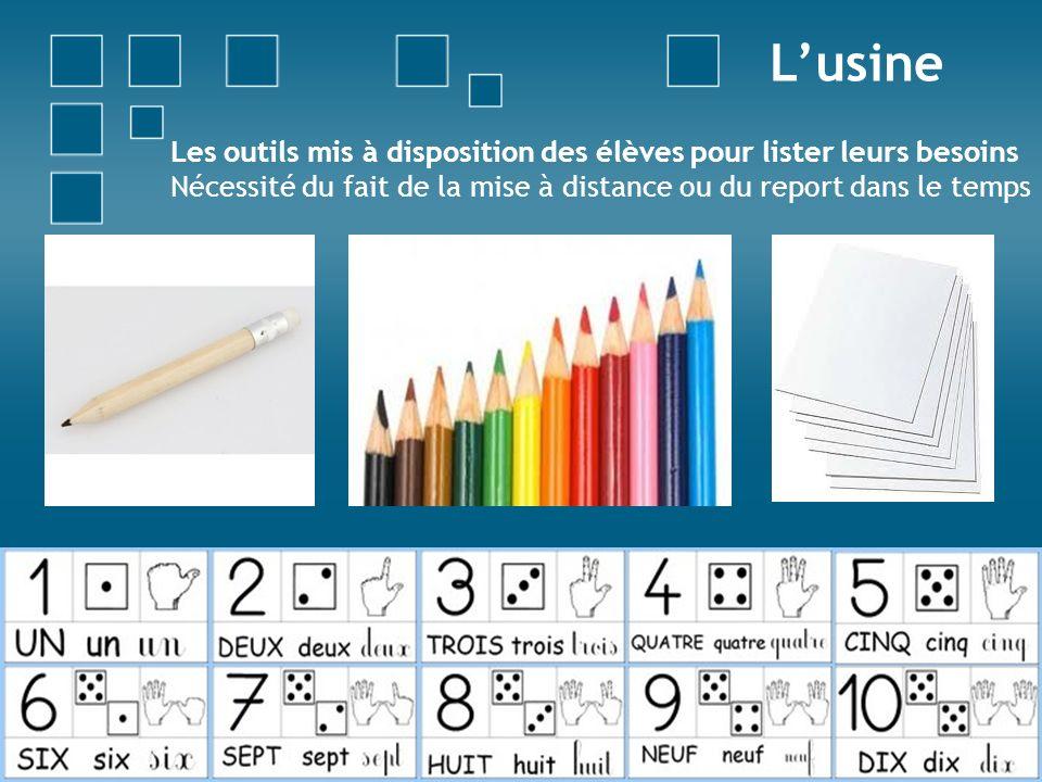 Lusine Les outils mis à disposition des élèves pour lister leurs besoins Nécessité du fait de la mise à distance ou du report dans le temps