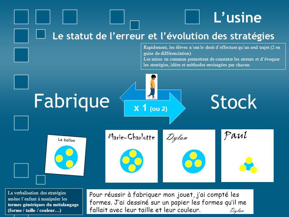Le statut de lerreur et lévolution des stratégies Lusine Au début, les jouets sont simples : -ils sont constitués de peu de formes, -Lorsquil y a des formes de même nature, la distinction peut se faire sur le mode binaire.