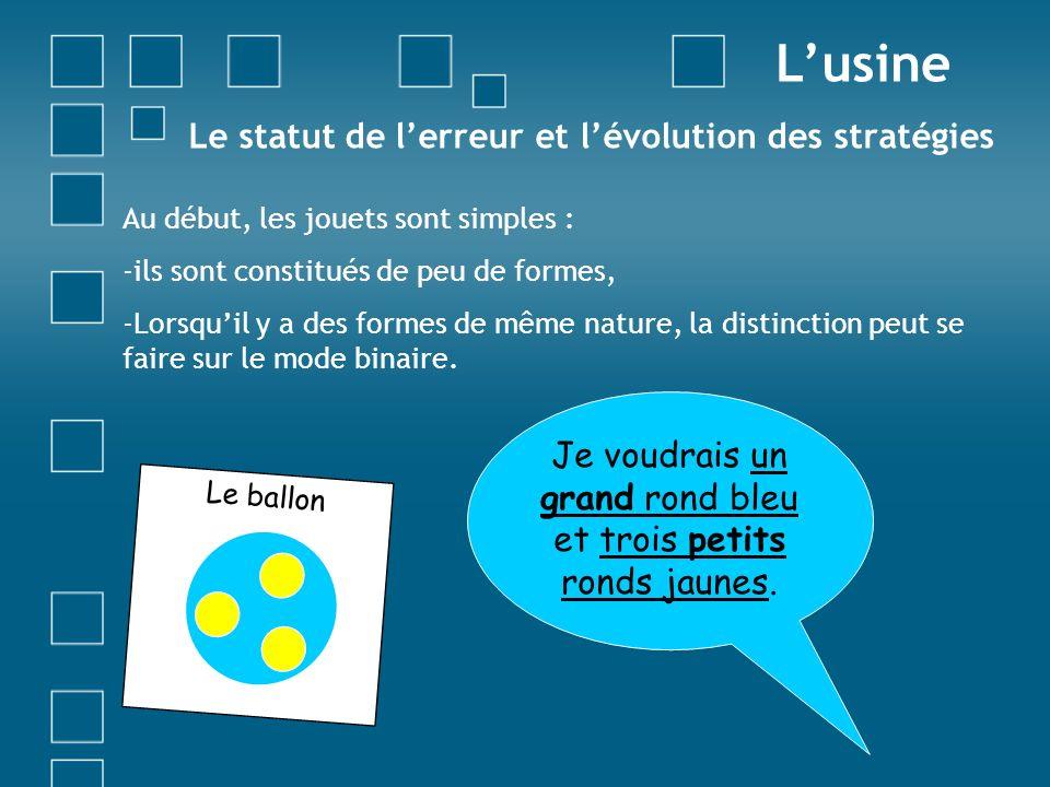 Une complexification progressive Lusine Le ballon La peluche Je voudrais un grand rond bleu et trois petits ronds jaunes.