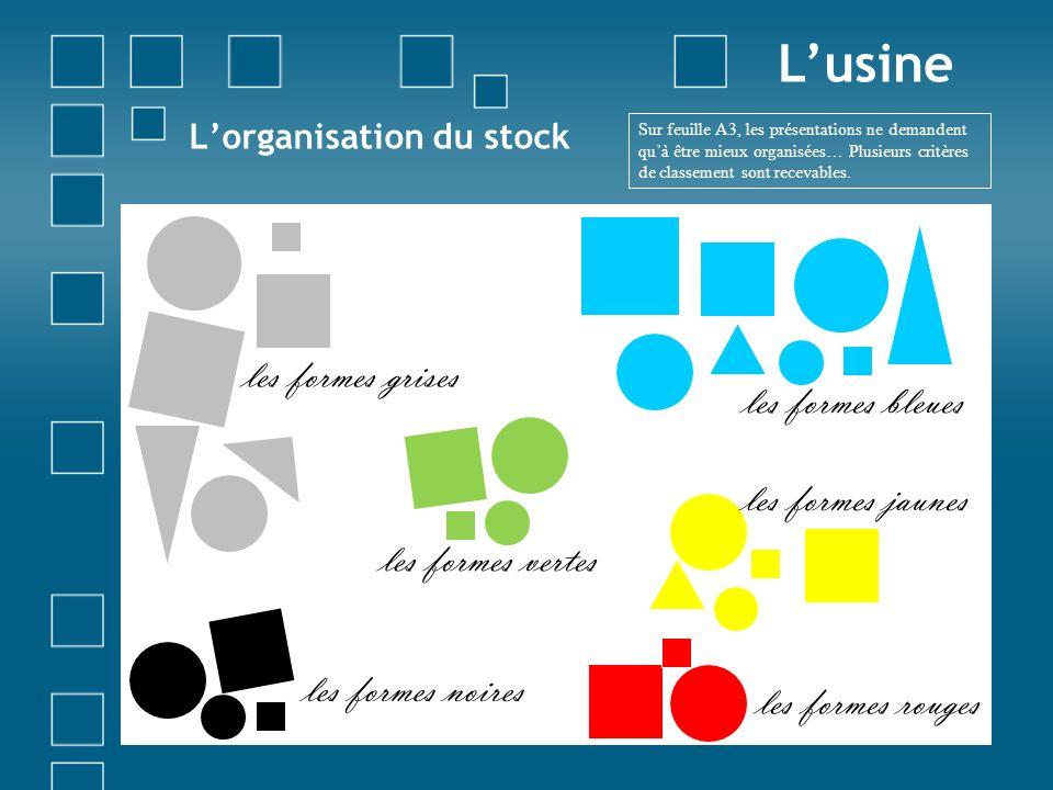 Lorganisation du stock Lusine les formes grises les formes bleues les formes jaunes les formes rouges les formes noires les formes vertes Sur feuille