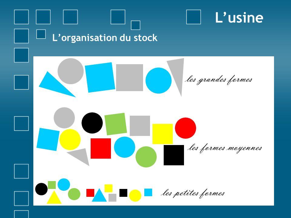Lorganisation du stock Lusine les grandes formes les formes moyennes les petites formes