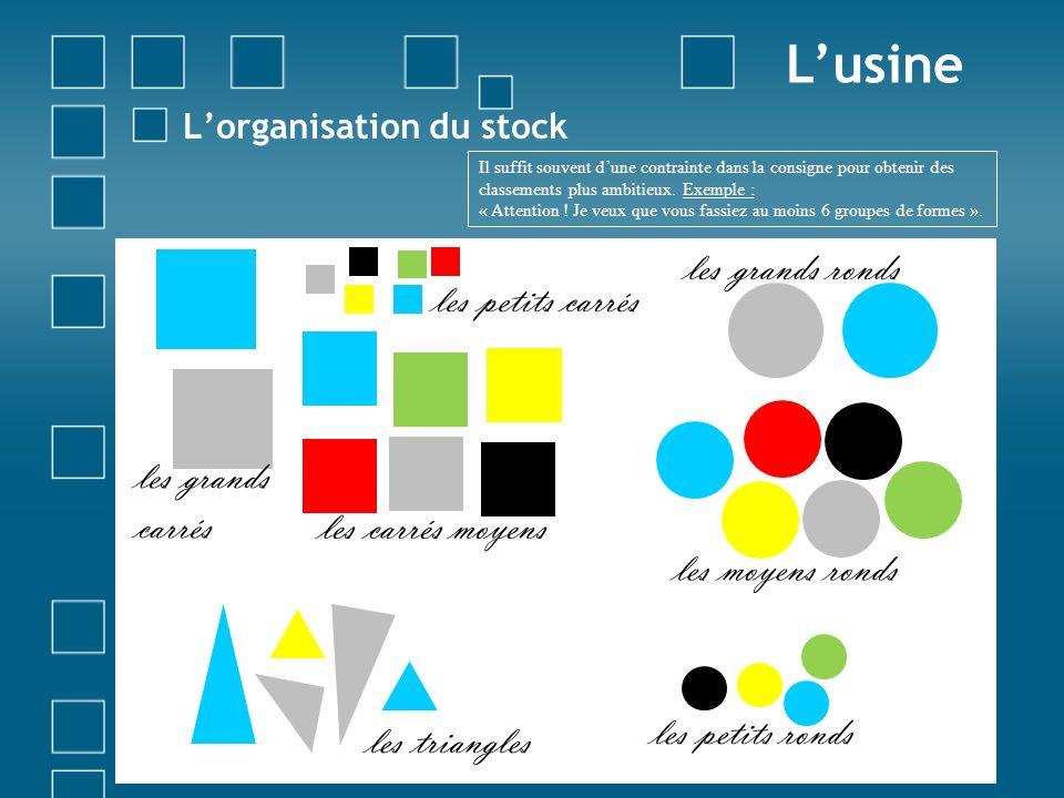 Lorganisation du stock Lusine les grands ronds les moyens ronds les petits ronds les grands carrés les carrés moyens les petits carrés les triangles I