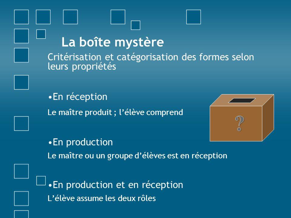 La boîte mystère Critérisation et catégorisation des formes selon leurs propriétés En réception Le maître produit ; lélève comprend En production Le m