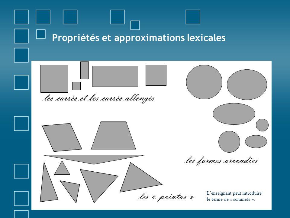 Propriétés et approximations lexicales les formes arrondies les « pointus » les carrés et les carrés allongés Lenseignant peut introduire le terme de