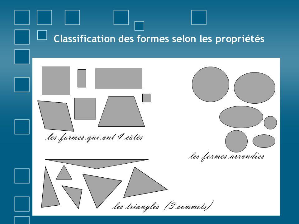 Classification des formes selon les propriétés les formes arrondies les formes qui ont 4 côtés les triangles (3 sommets)