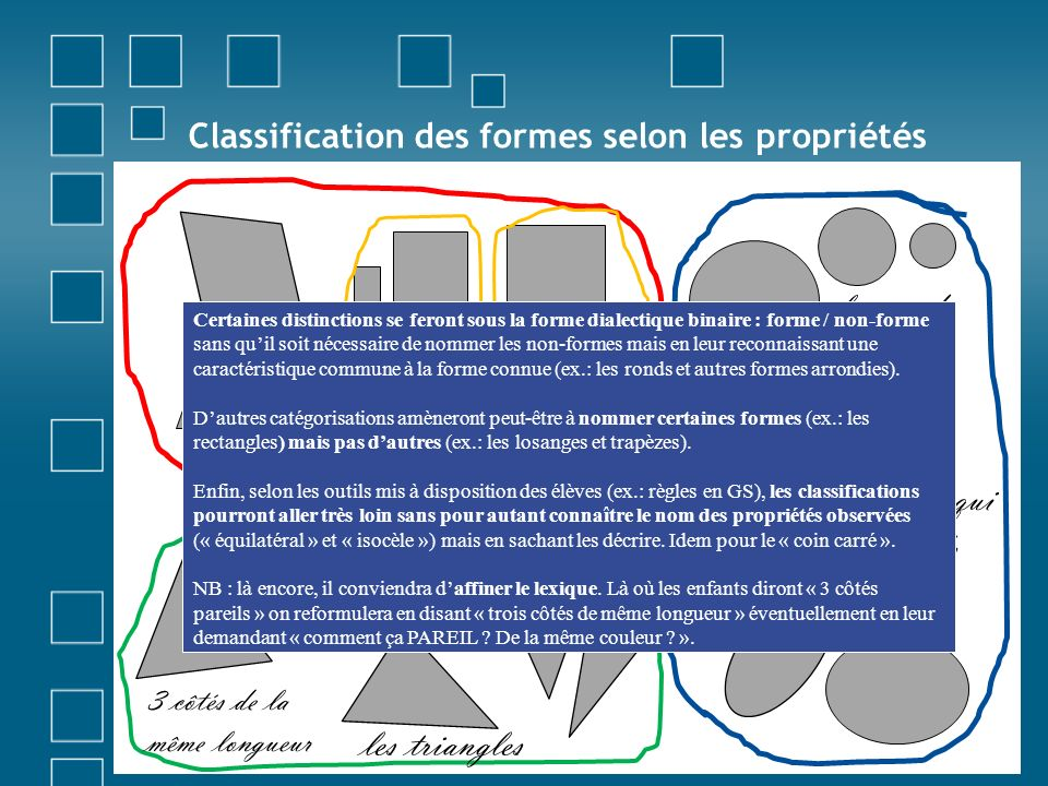 Classification des formes selon les propriétés les formes arrondies qui ne sont pas des ronds les formes qui ont 4 côtés les ronds carrés rectangles 2