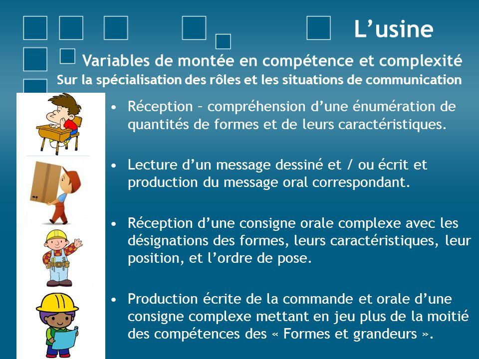 Sur la spécialisation des rôles et les situations de communication Lusine Variables de montée en compétence et complexité Réception – compréhension du