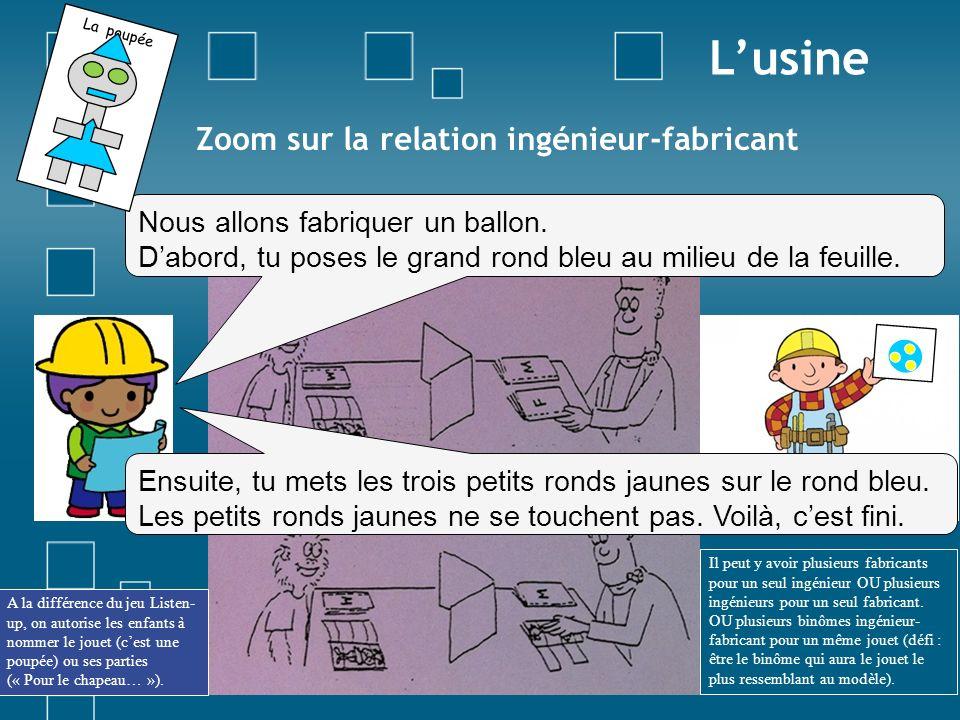 Zoom sur la relation ingénieur-fabricant Lusine Nous allons fabriquer un ballon. Dabord, tu poses le grand rond bleu au milieu de la feuille. Ensuite,