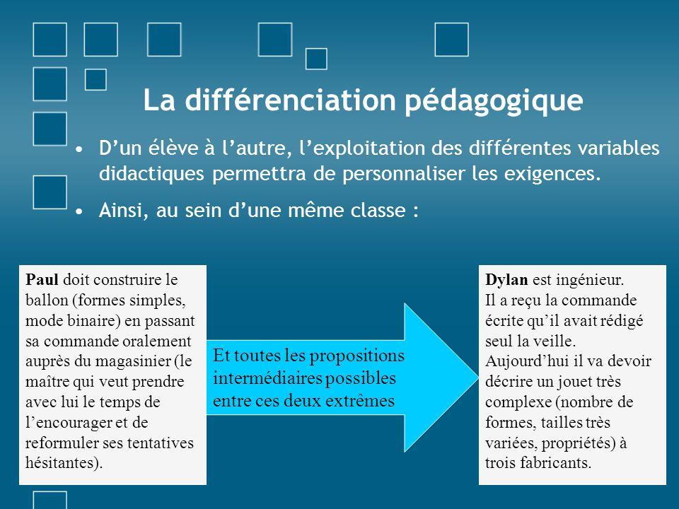 La différenciation pédagogique Dun élève à lautre, lexploitation des différentes variables didactiques permettra de personnaliser les exigences. Ainsi