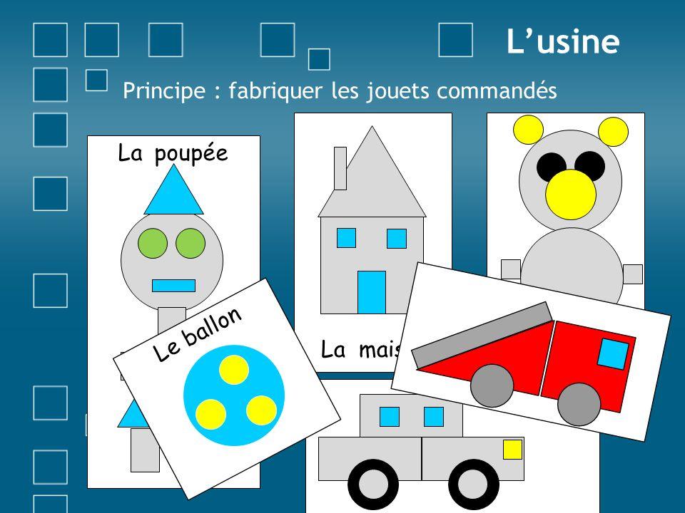 La peluche La voiture La maison La poupée Principe : fabriquer les jouets commandés Lusine Le ballon
