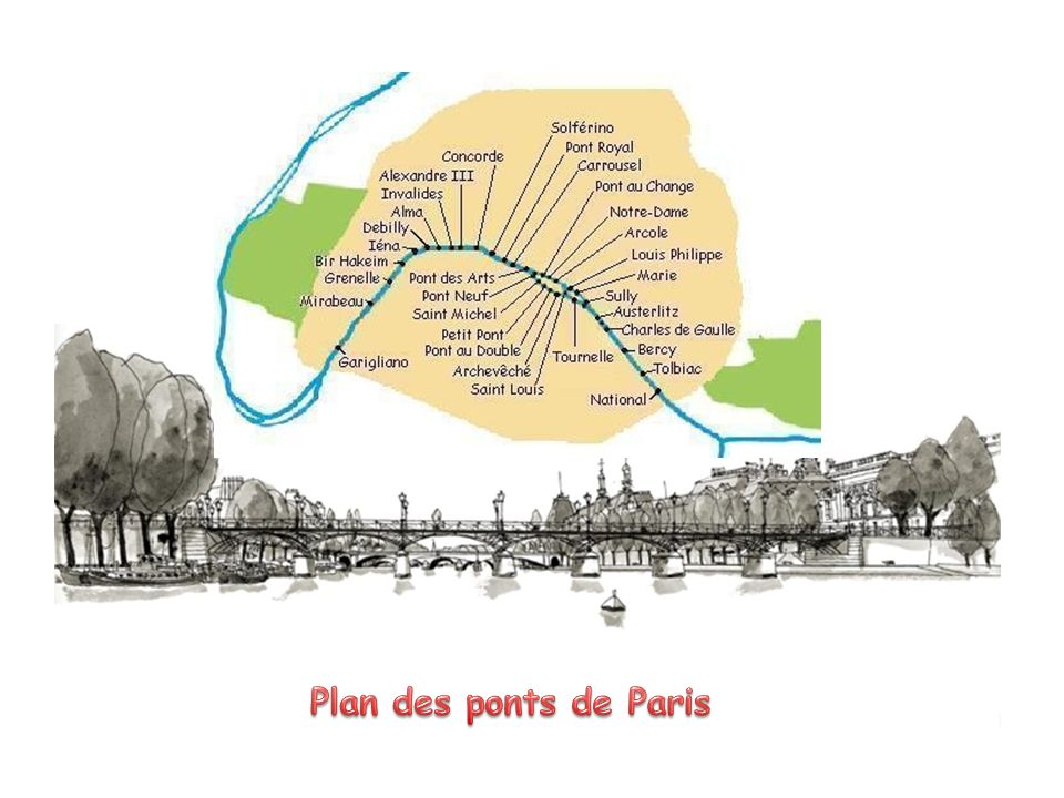 Dans sa course parisienne, la Seine est traversée par 37 ponts, dont un grand nombre est classé au répertoire des monuments historiques. De l'inaugura