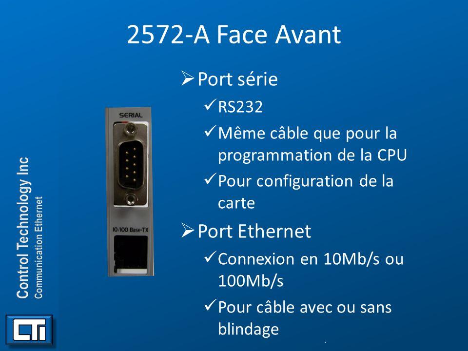 2572-A Face Avant Port série RS232 Même câble que pour la programmation de la CPU Pour configuration de la carte Port Ethernet Connexion en 10Mb/s ou
