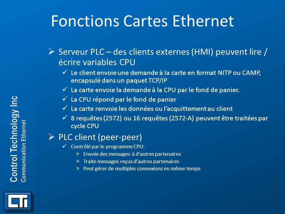 Fonctions Cartes Ethernet Serveur PLC – des clients externes (HMI) peuvent lire / écrire variables CPU Le client envoie une demande à la carte en form
