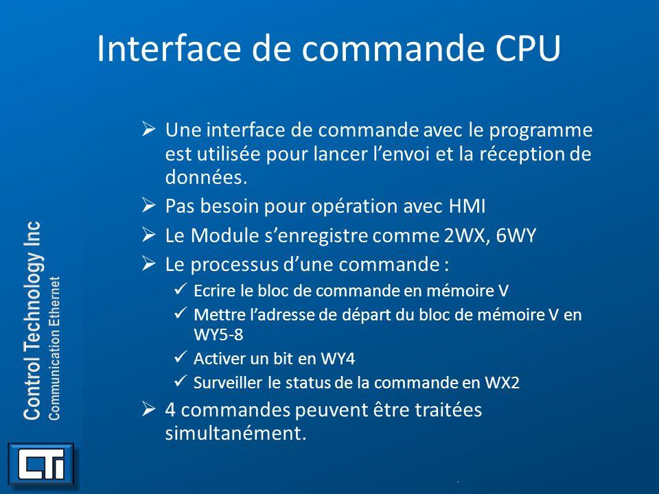 Interface de commande CPU Une interface de commande avec le programme est utilisée pour lancer lenvoi et la réception de données. Pas besoin pour opér