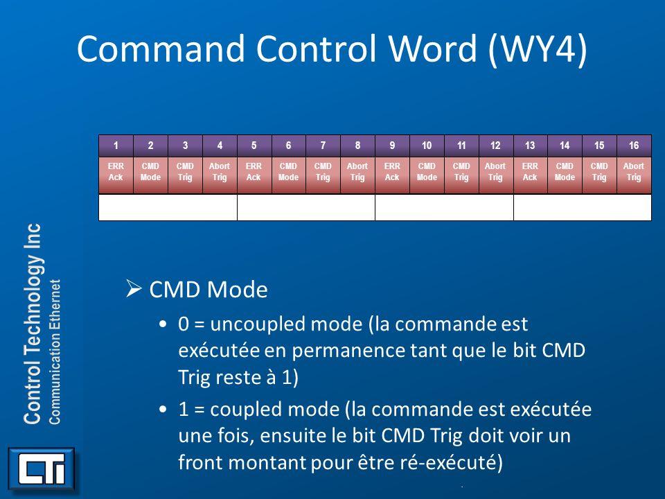Command Control Word (WY4) CMD Mode 0 = uncoupled mode (la commande est exécutée en permanence tant que le bit CMD Trig reste à 1) 1 = coupled mode (l