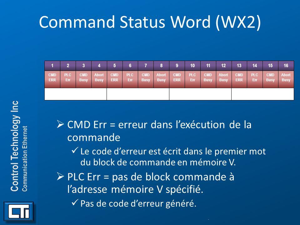 Command Status Word (WX2) CMD Err = erreur dans lexécution de la commande Le code derreur est écrit dans le premier mot du block de commande en mémoir
