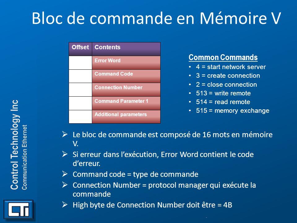 Bloc de commande en Mémoire V Le bloc de commande est composé de 16 mots en mémoire V. Si erreur dans lexécution, Error Word contient le code derreur.