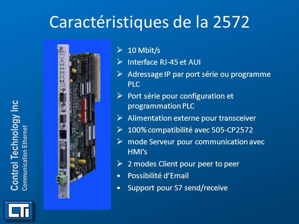 Caractéristiques de la 2572 10 Mbit/s Interface RJ-45 et AUI Adressage IP par port série ou programme PLC Port série pour configuration et programmati