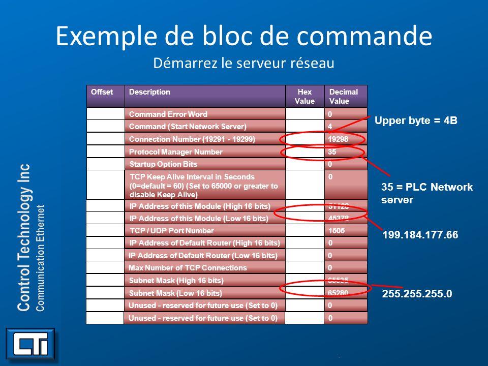 Exemple de bloc de commande Démarrez le serveur réseau. OffsetDescription Command Error Word Command (Start Network Server) Connection Number (19291 -