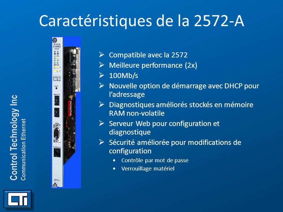Caractéristiques de la 2572-A Compatible avec la 2572 Meilleure performance (2x) 100Mb/s Nouvelle option de démarrage avec DHCP pour ladressage Diagno