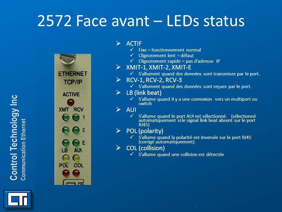 2572 Face avant – LEDs status ACTIF Fixe = fonctionnement normal Clignotement lent = défaut Clignotement rapide = pas dadresse IP XMIT-1, XMIT-2, XMIT