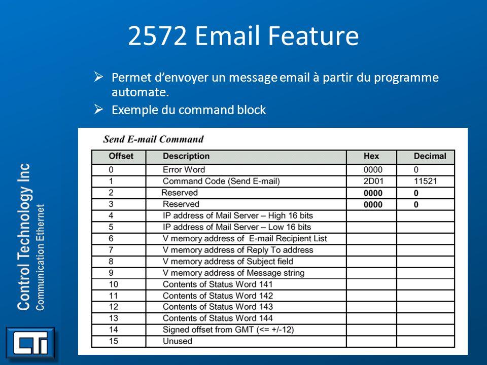 2572 Email Feature Permet denvoyer un message email à partir du programme automate. Exemple du command block.