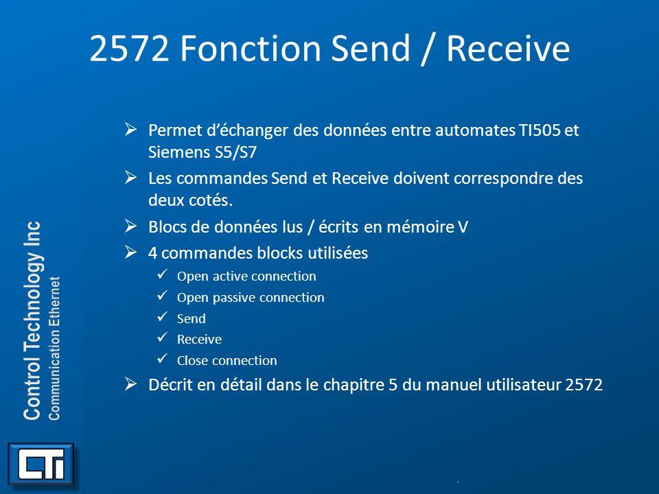 2572 Fonction Send / Receive Permet déchanger des données entre automates TI505 et Siemens S5/S7 Les commandes Send et Receive doivent correspondre de