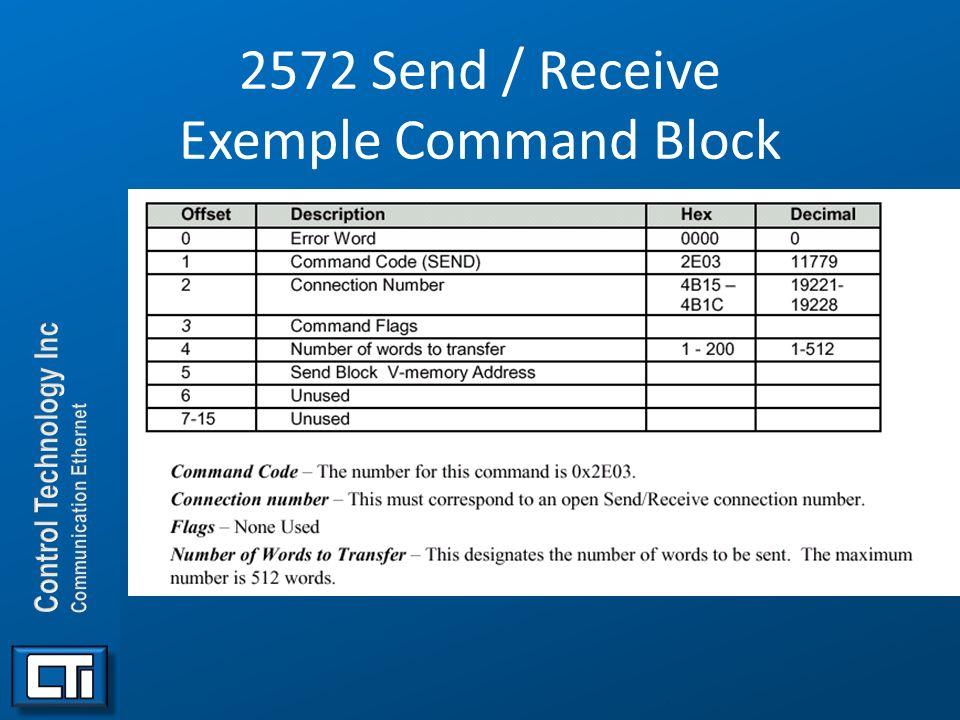 2572 Send / Receive Exemple Command Block.