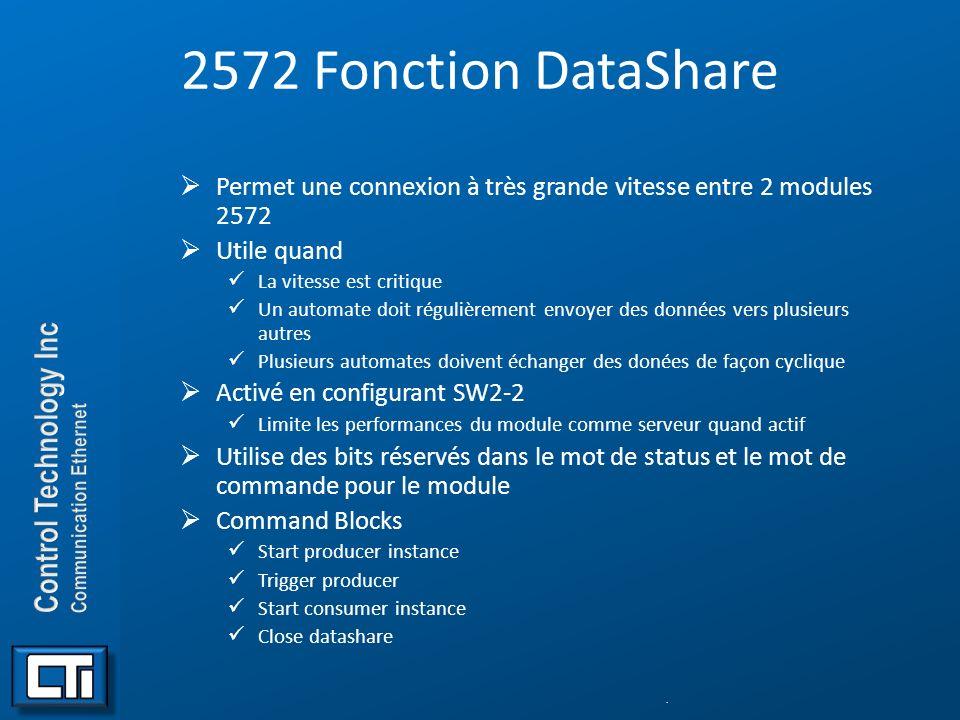 2572 Fonction DataShare Permet une connexion à très grande vitesse entre 2 modules 2572 Utile quand La vitesse est critique Un automate doit régulière