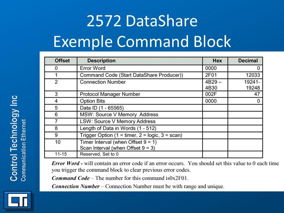 2572 DataShare Exemple Command Block.
