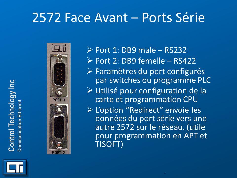 2572 Face Avant – Ports Série Port 1: DB9 male – RS232 Port 2: DB9 femelle – RS422 Paramètres du port configurés par switches ou programme PLC Utilisé
