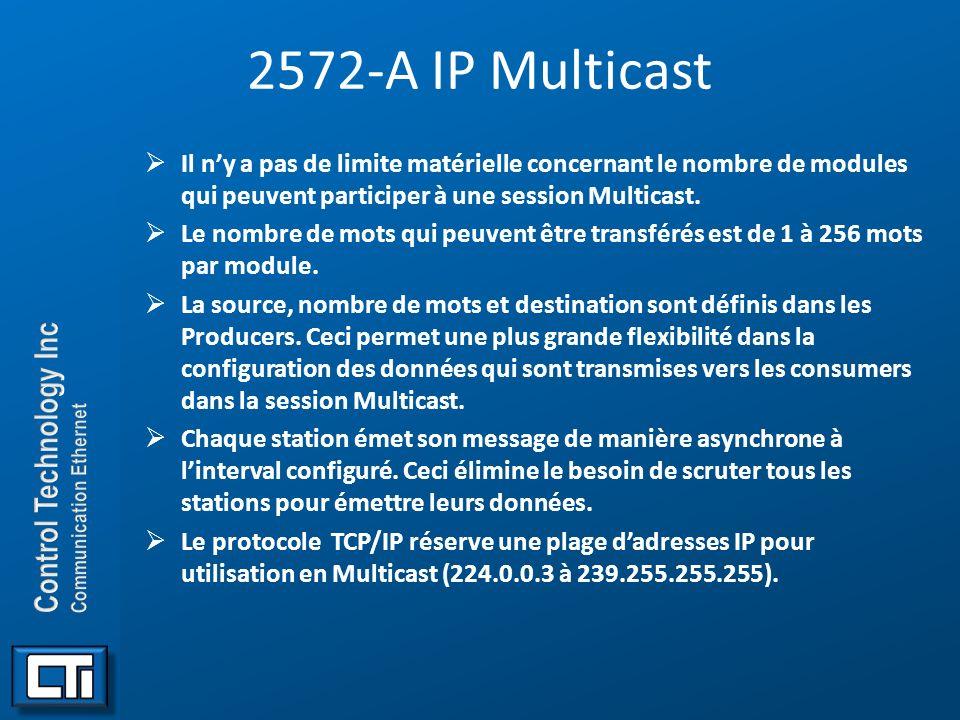 2572-A IP Multicast Il ny a pas de limite matérielle concernant le nombre de modules qui peuvent participer à une session Multicast. Le nombre de mots