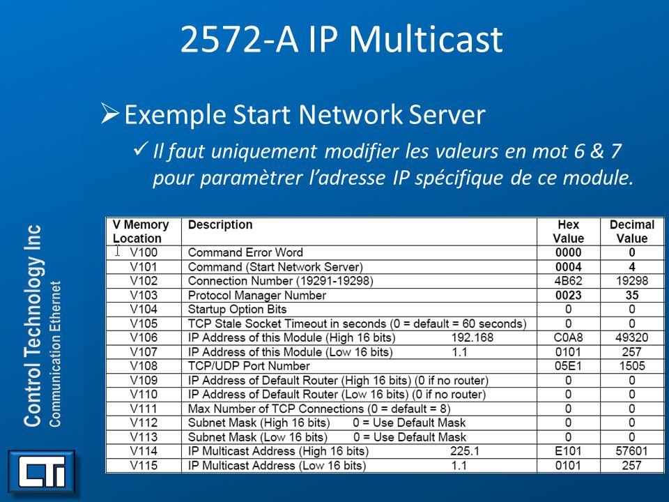 2572-A IP Multicast Exemple Start Network Server Il faut uniquement modifier les valeurs en mot 6 & 7 pour paramètrer ladresse IP spécifique de ce mod