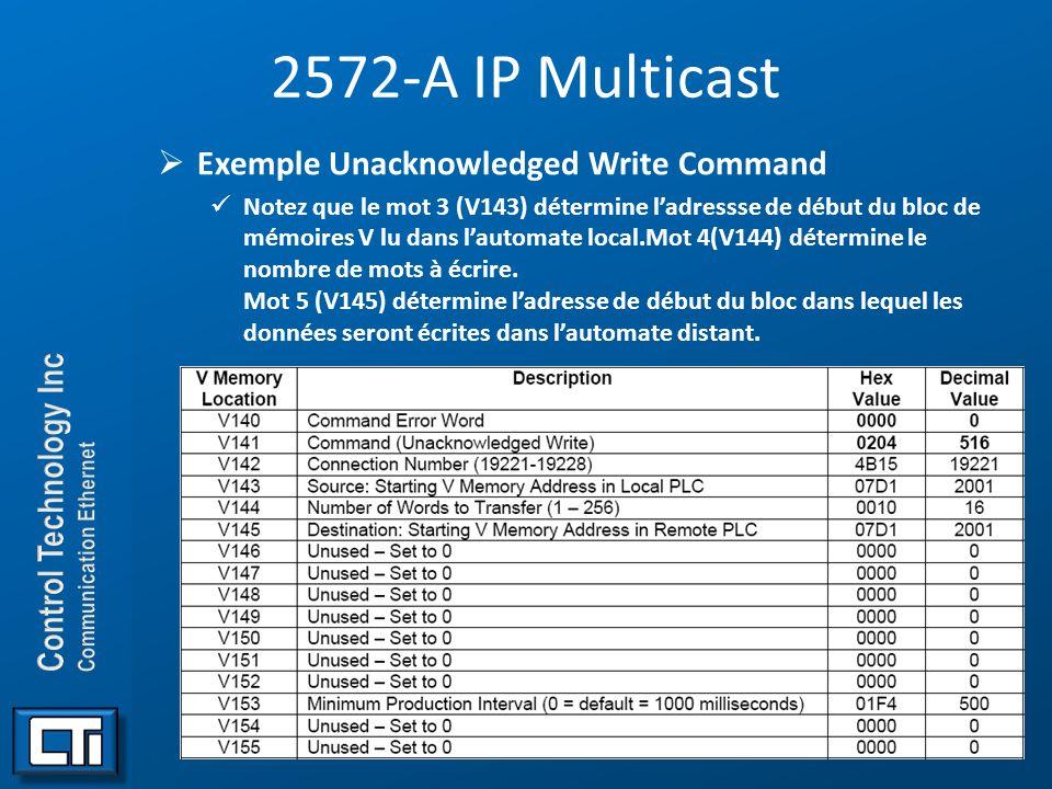 2572-A IP Multicast Exemple Unacknowledged Write Command Notez que le mot 3 (V143) détermine ladressse de début du bloc de mémoires V lu dans lautomat