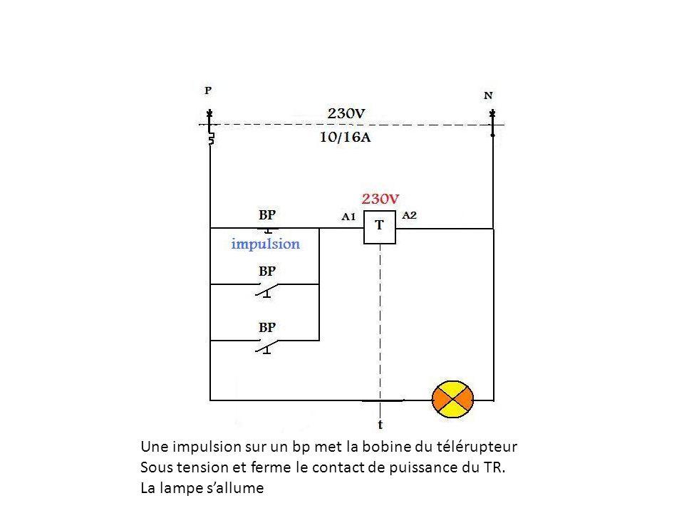 Une impulsion sur un bp met la bobine du télérupteur Sous tension et ferme le contact de puissance du TR. La lampe sallume
