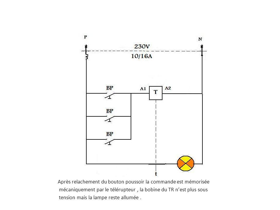 Après relachement du bouton poussoir la commande est mémorisée mécaniquement par le télérupteur, la bobine du TR nest plus sous tension mais la lampe