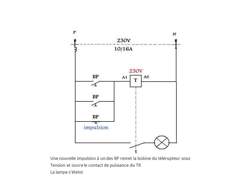 Une nouvelle impulsion à un des BP remet la bobine du télérupteur sous Tension et ouvre le contact de puissance du TR La lampe séteint