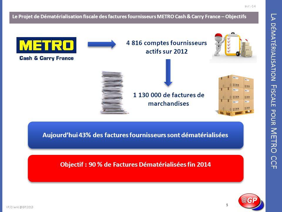 L A DÉMATÉRIALISATION F ISCALE POUR METRO CCF Le Projet de Dématérialisation fiscale des factures fournisseurs METRO Cash & Carry France – Objectifs a