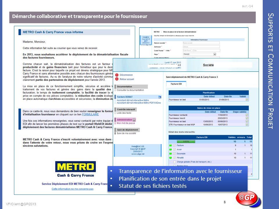 S UPPORTS ET C OMMUNICATION P ROJET Démarche collaborative et transparente pour le fournisseur avr.-14 VF/Client @GP/2013 Transparence de linformation