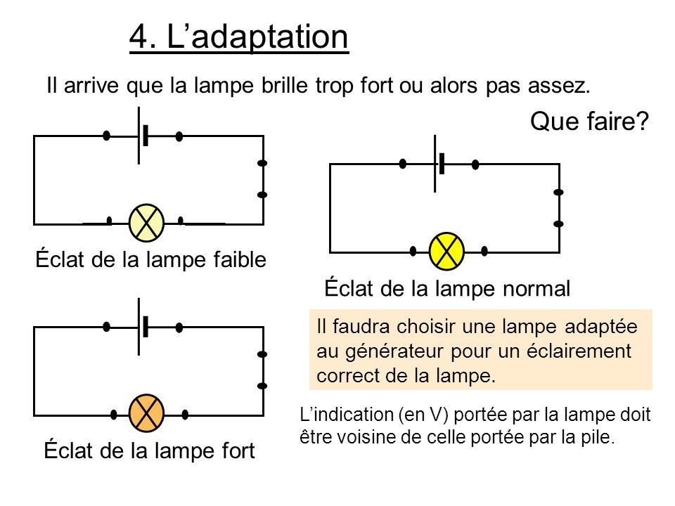Éclat de la lampe faibleÉclat de la lampe fort 4. Ladaptation Il arrive que la lampe brille trop fort ou alors pas assez. Que faire? Il faudra choisir