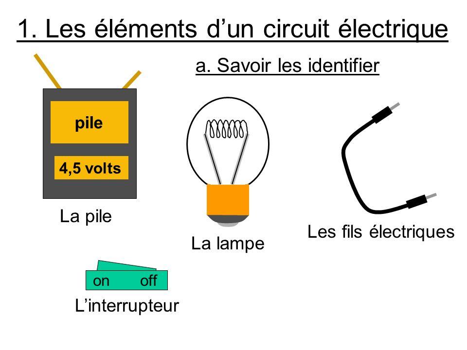 4,5 volts pile 1. Les éléments dun circuit électrique La pile La lampe Les fils électriques Linterrupteur on off a. Savoir les identifier