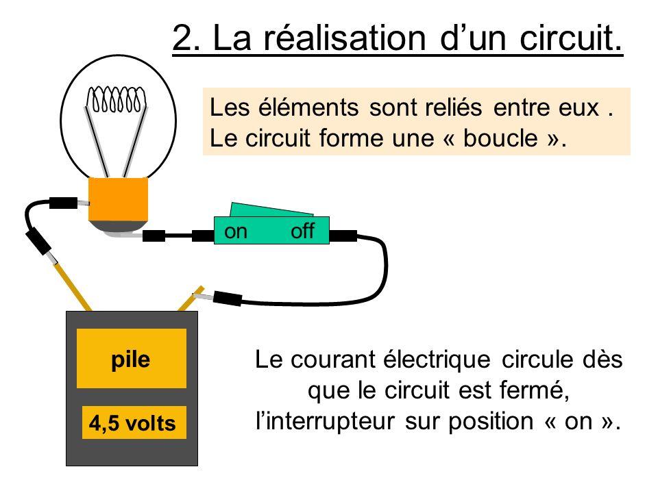 Le courant électrique circule dès que le circuit est fermé, linterrupteur sur position « on ». 2. La réalisation dun circuit. Les éléments sont reliés