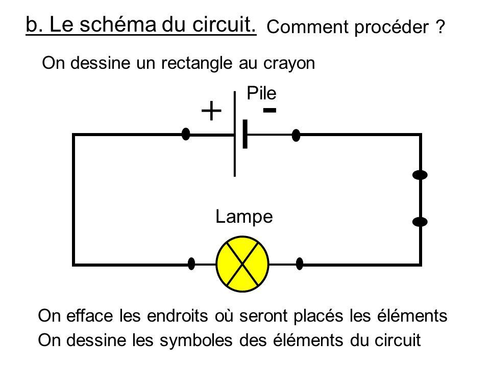 On dessine un rectangle au crayon On efface les endroits où seront placés les éléments On dessine les symboles des éléments du circuit Lampe Pile + -