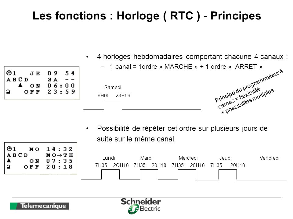 Les fonctions : Horloge ( RTC ) - Principes 4 horloges hebdomadaires comportant chacune 4 canaux : –1 canal = 1ordre » MARCHE » + 1 ordre » ARRET » 6H