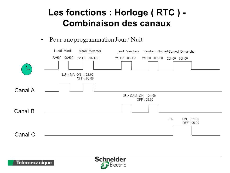 Les fonctions : Horloge ( RTC ) - Combinaison des canaux Pour une programmation Jour / Nuit 22H00 06H00 Lundi Mardi LU-> MA ON : 22:00 OFF : 06:00 Can